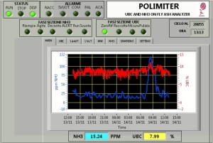 POLIMITER: interfaccia operatore