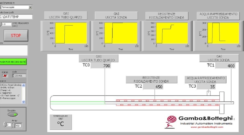interfaccia utente sonda di campionamento termocontrollata