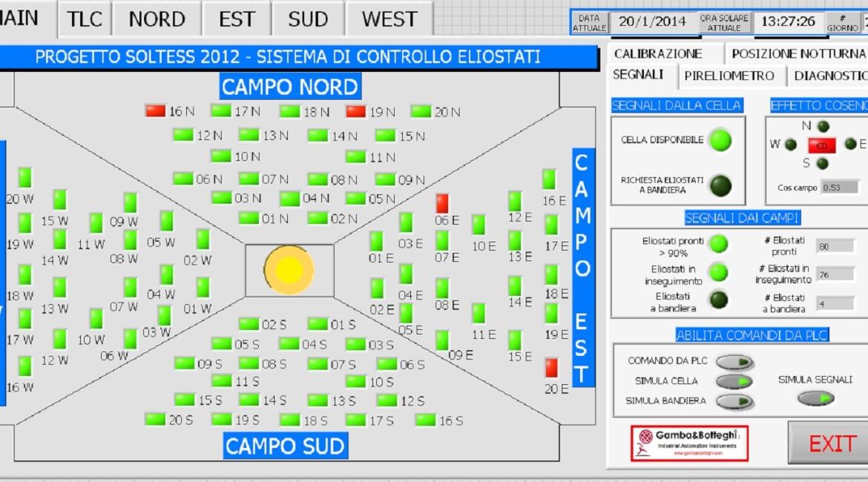 sviluppo software gestione e interfaccia utente